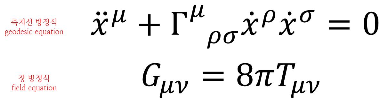 Fig. 5. The geodesic equation and the field equation consist general relativity. (측지선 방정식과 장 방정식은 일반 상대성 이론을 구성하는 근본적인 방정식이다.)