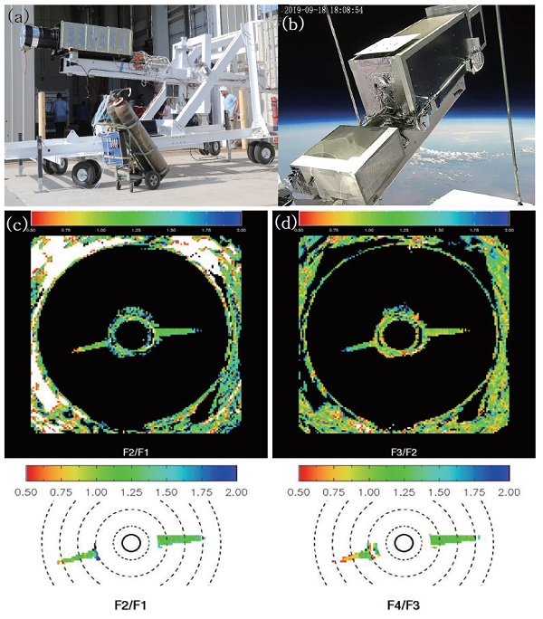 Fig. 6. (a) BITSE for a sun-pointing test on the ground, (b) BITSE at the float altitude. Filter ratio maps for temperature (c) and speed (d).