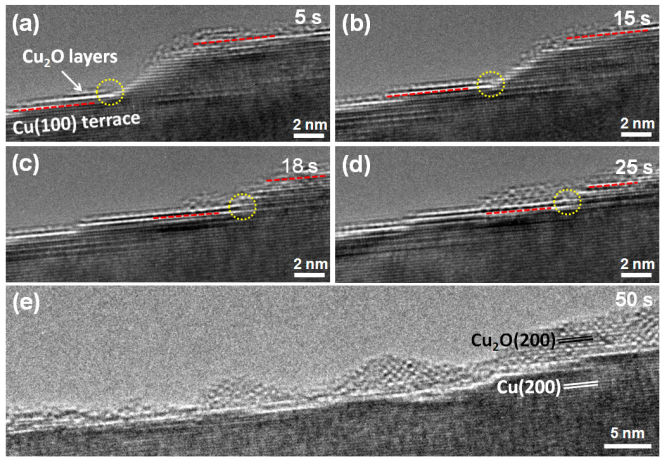 Fig. 2. <em>In situ</em> TEM observation of the oxidation of Cu(100) terraces separated by a large step. [3, reprinted figure with permission from RNP/20/AUG/029826]