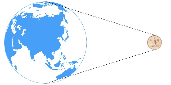 Fig. 1. Size of a black hole having one earth mass is same as ten Korean Won.