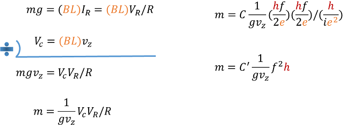 Fig. 6. Equations in the Kibble balance experiment.