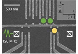 김도헌 교수 연구팀에서 제작한 GaAs 반도체 양자점 큐비트 칩의 주사전자현미경 사진. 초록색 원은 하이브리드 큐비트가 형성된 이중 양자점의 위치, 노란색 원은 rf 전하 센서용 단일 전자 트랜지스터위 위치를 나타낸다.